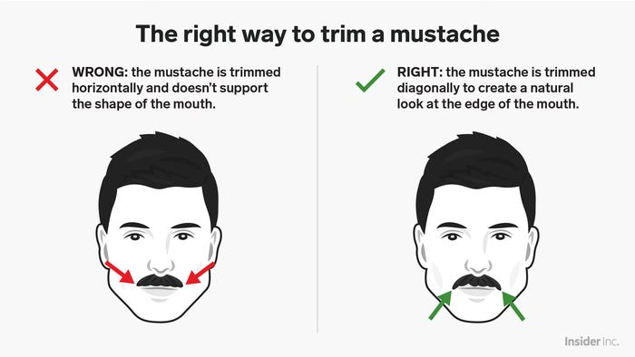 graphic on how to trim your mustache properly