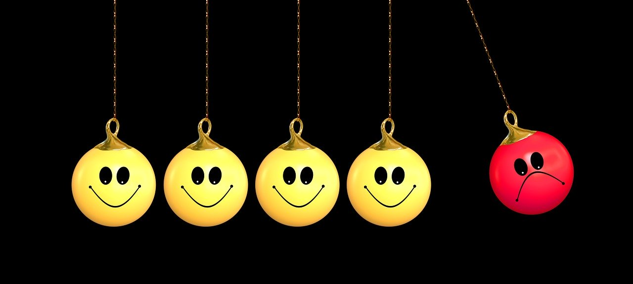 graphic of an angry emoticon swinging towards four smiley emoticons, mood swings, change in mood, anger, happiness, cause and effect