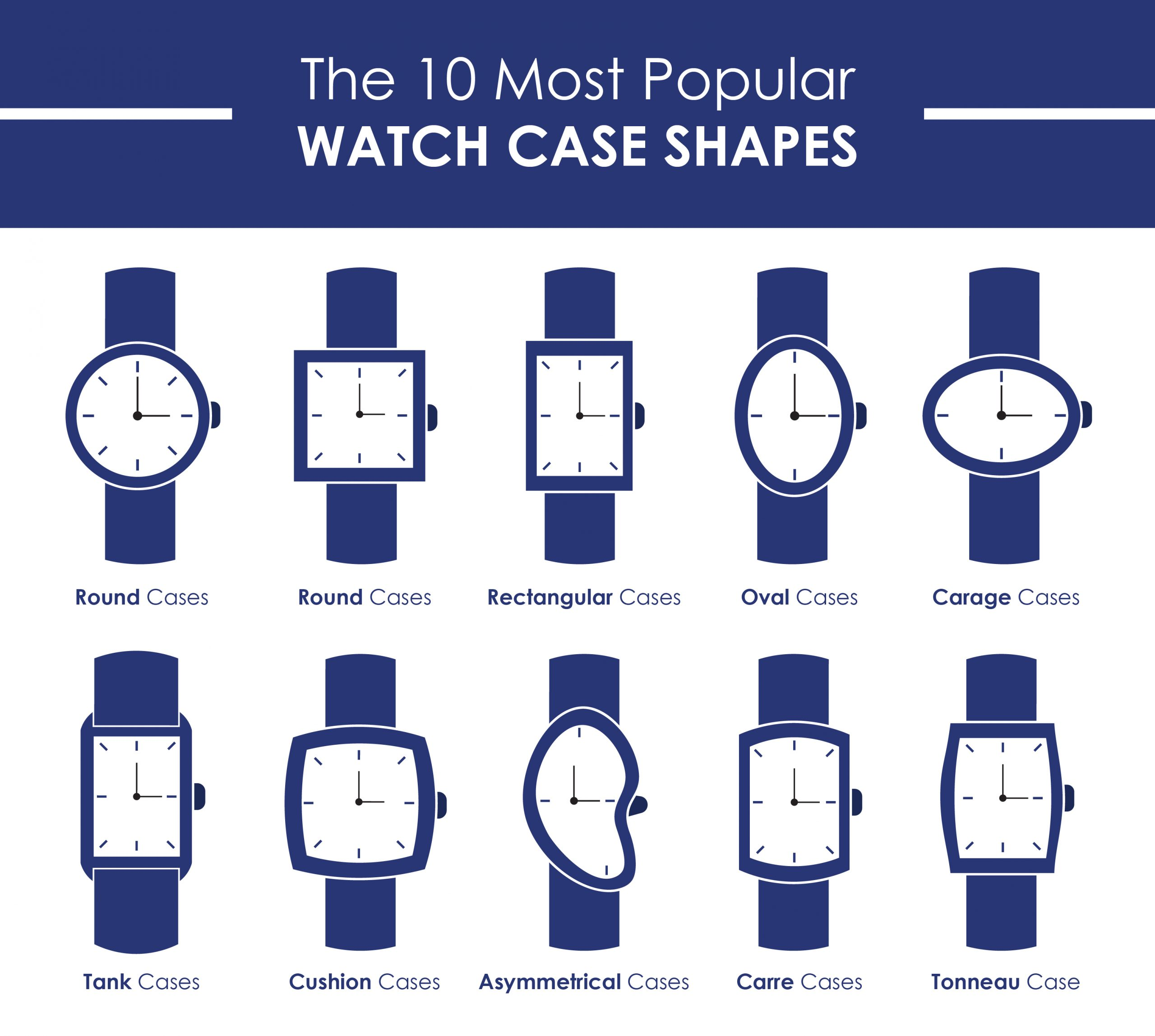 graphic of 10 of the most popular watch case shapes
